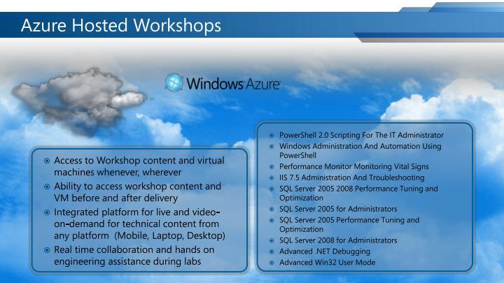 Azure Hosted Workshops