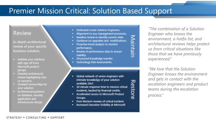 Premier Mission Critical: Solution Based Support