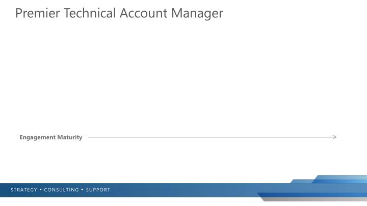 Premier Technical Account Manager
