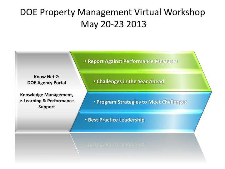 Doe property management virtual workshop may 20 23 2013