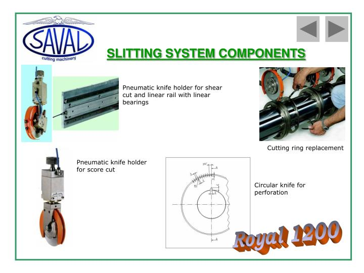 SLITTING SYSTEM COMPONENTS