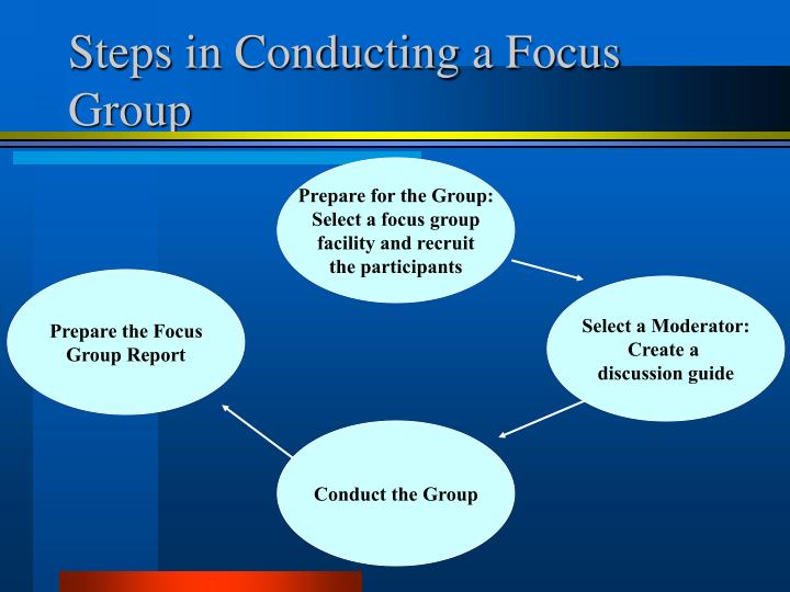 Steps in Conducting a Focus Group