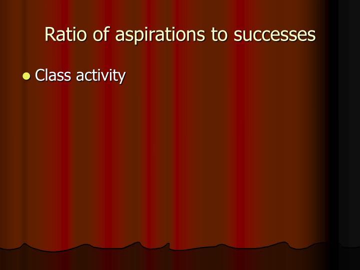 Ratio of aspirations to successes