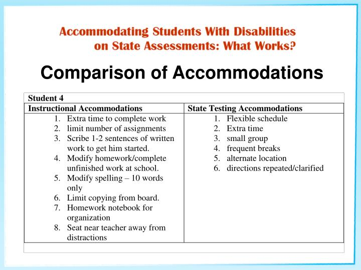 Comparison of Accommodations