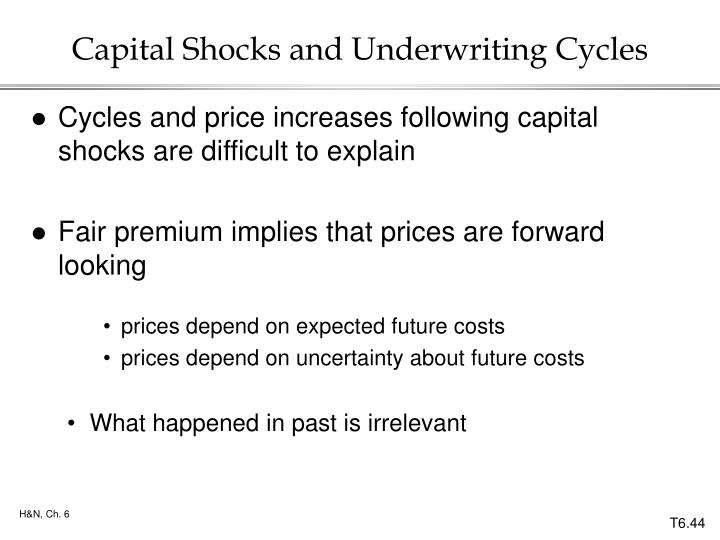 Capital Shocks and Underwriting Cycles