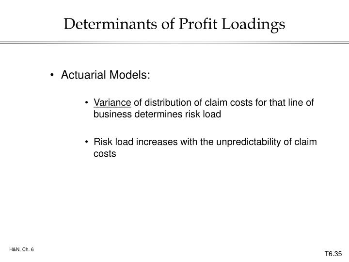 Determinants of Profit Loadings