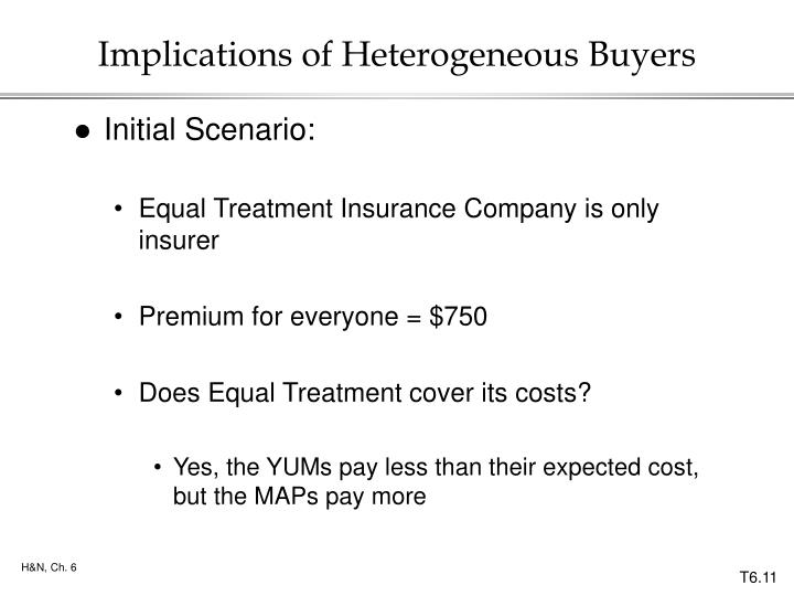 Implications of Heterogeneous Buyers