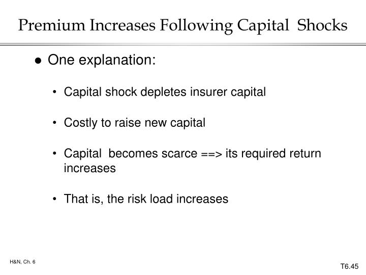 Premium Increases Following Capital  Shocks