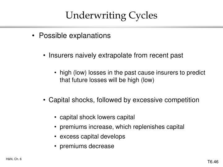 Underwriting Cycles