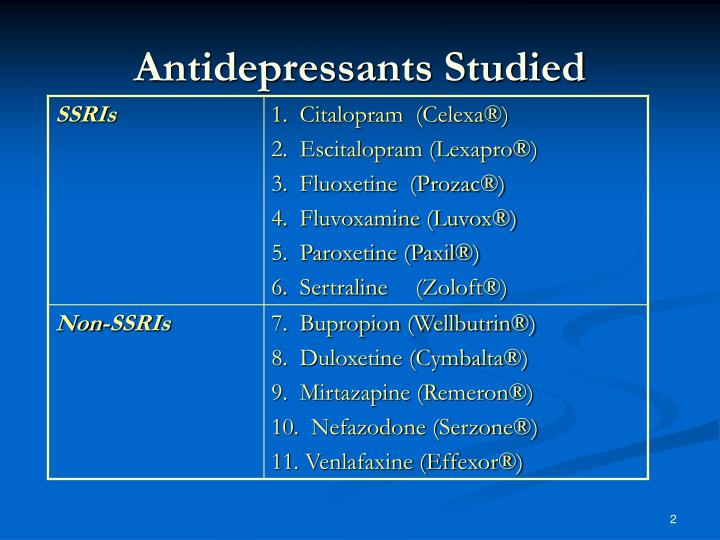 Antidepressants Studied