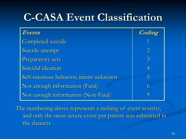 C-CASA Event Classification