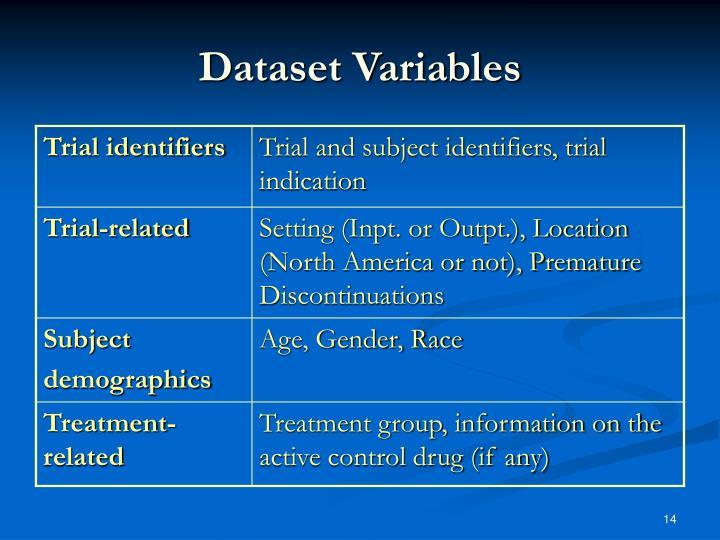 Dataset Variables