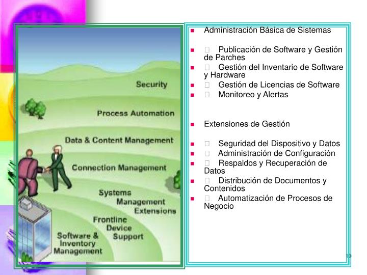 Administración Básica de Sistemas