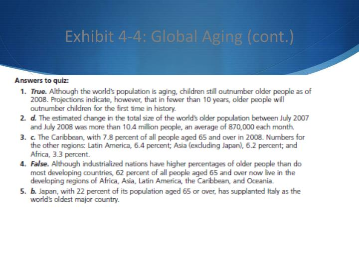 Exhibit 4-4: Global Aging (cont.)