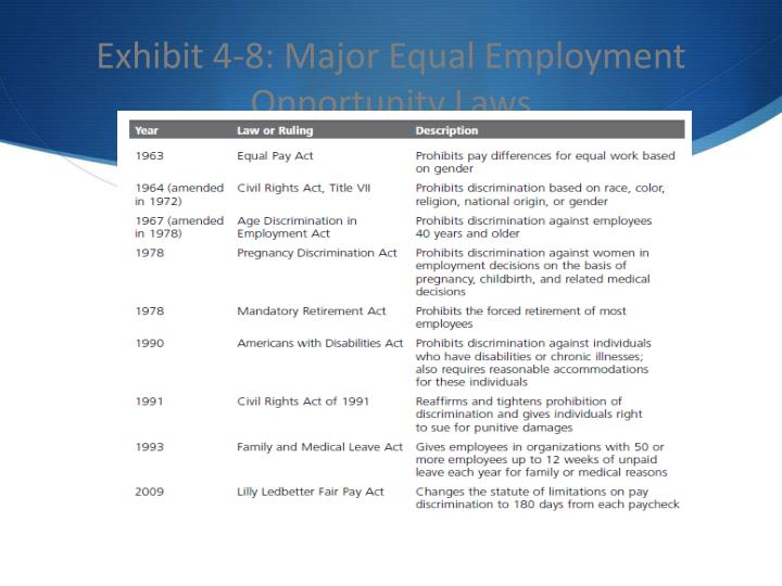 Exhibit 4-8: Major Equal Employment