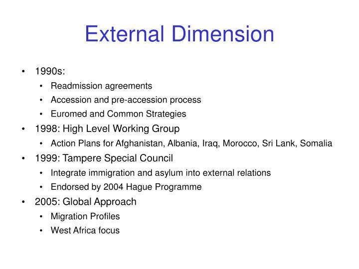 External Dimension