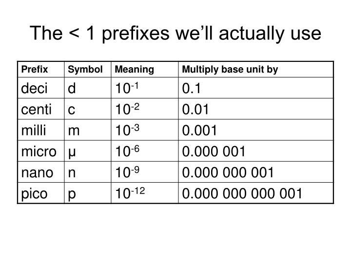 The < 1 prefixes we'll actually use