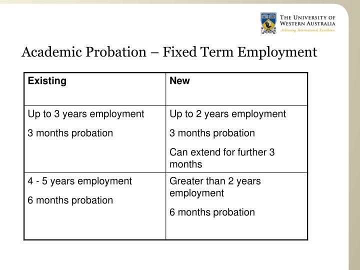 Academic Probation – Fixed Term Employment