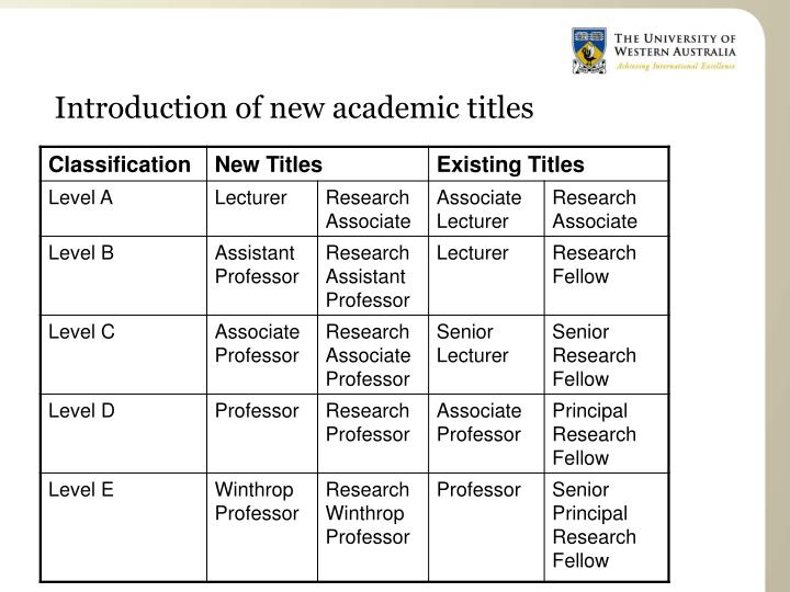 Introduction of new academic titles
