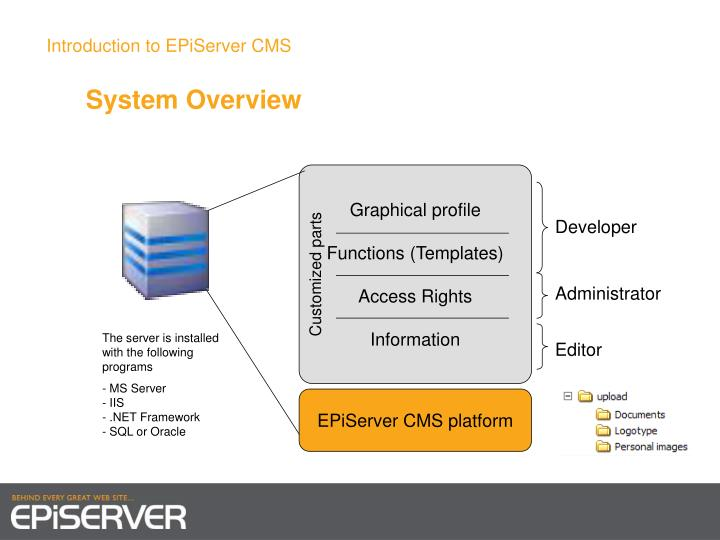 Introduction to EPiServer CMS