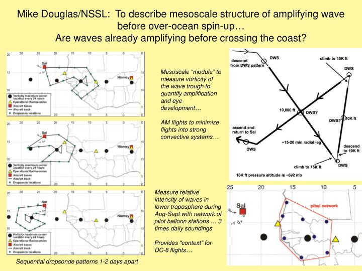Mike Douglas/NSSL:  To describe mesoscale structure of amplifying wave before over-ocean spin-up…