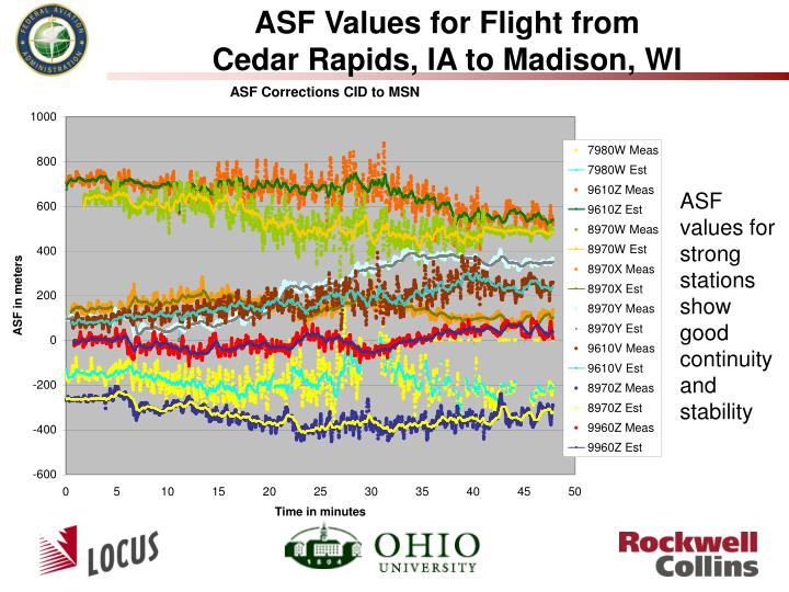 ASF Values for Flight from
