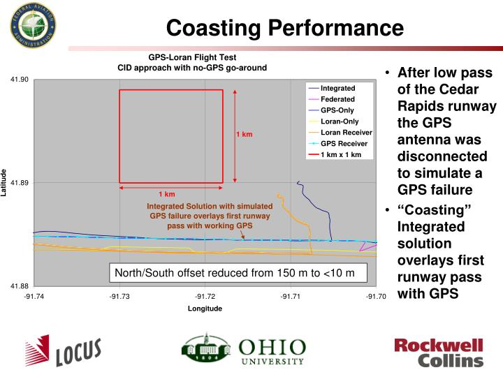 Coasting Performance