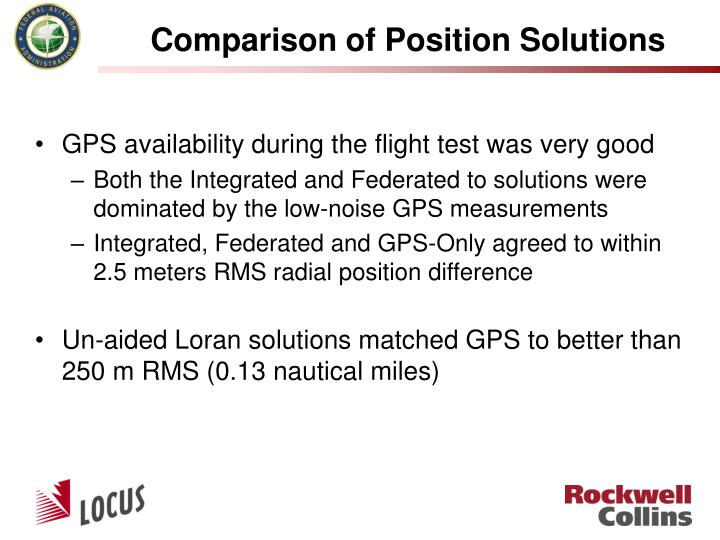 Comparison of Position Solutions