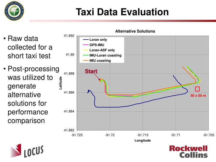 Taxi Data Evaluation