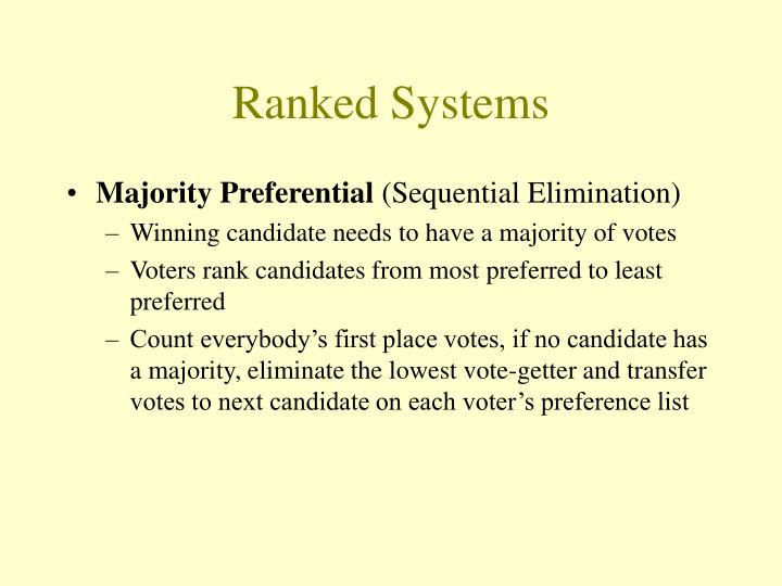 Ranked systems