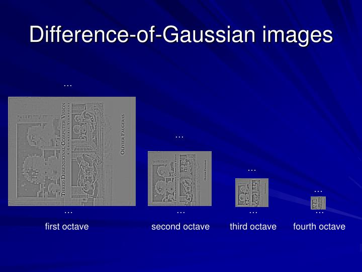 Difference-of-Gaussian images