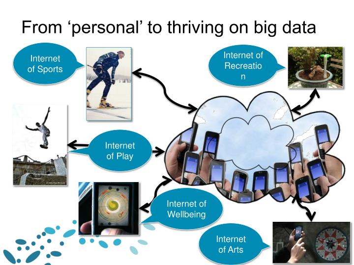 From 'personal' to thriving on big data
