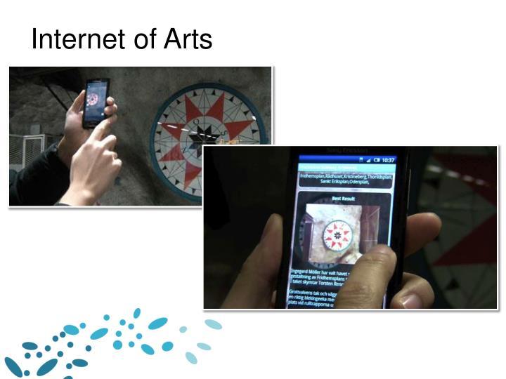 Internet of