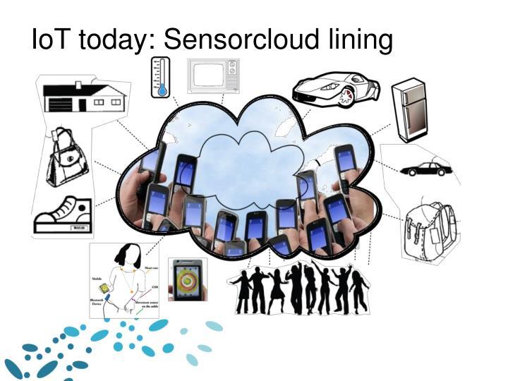 IoT today: