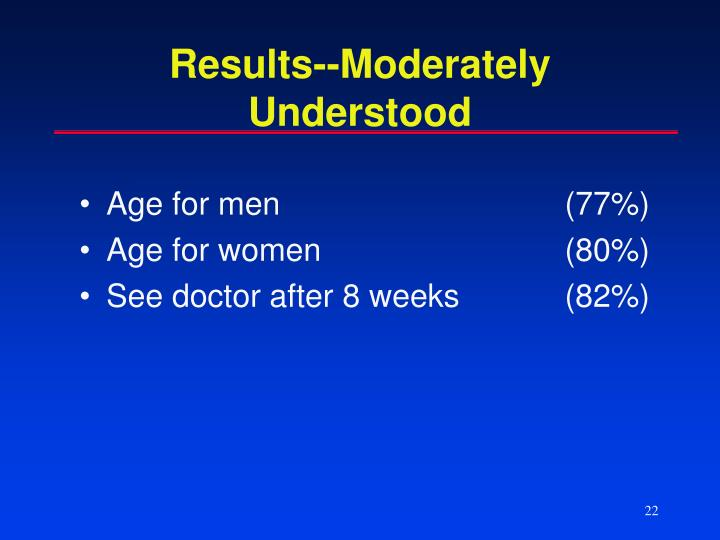Results--Moderately Understood