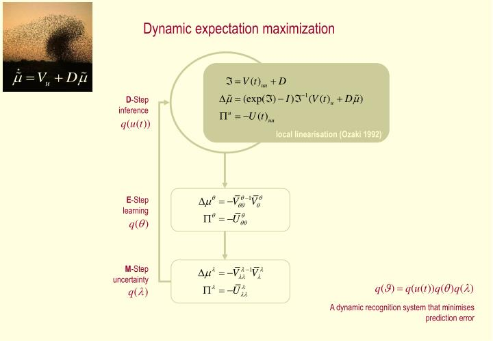 Dynamic expectation maximization