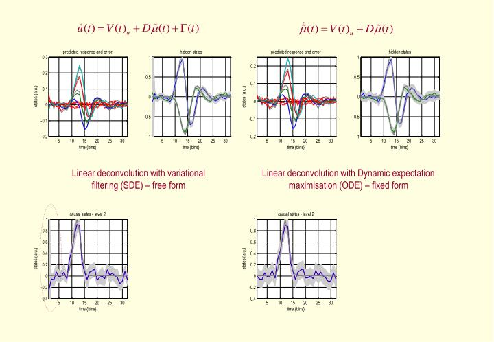 Linear deconvolution with variational filtering (SDE) – free form