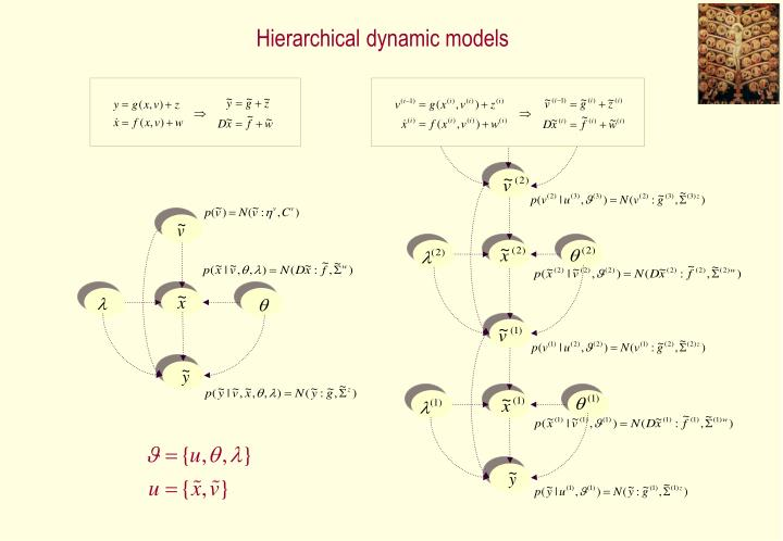 Hierarchical dynamic models
