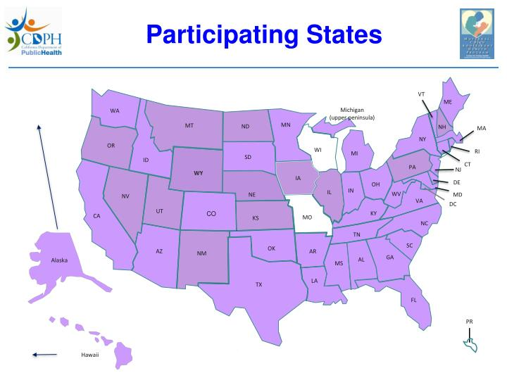 Participating States