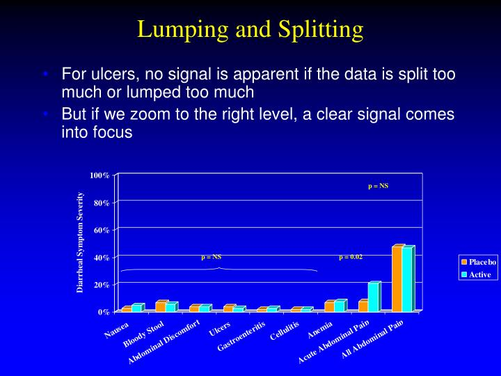 Lumping and Splitting