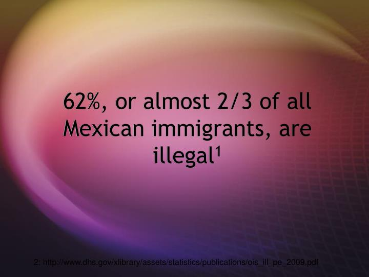 62 or almost 2 3 of all mexican immigrants are illegal 1