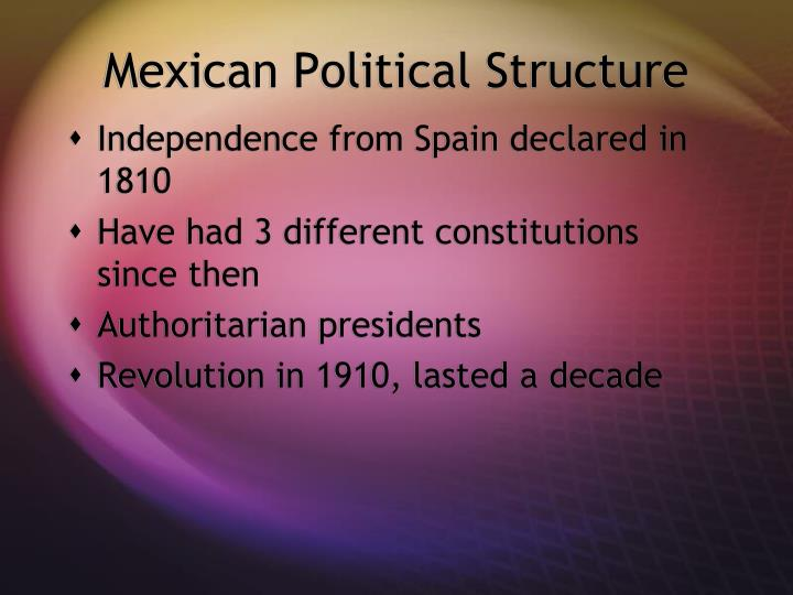 Mexican Political Structure