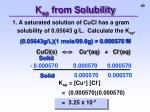 k sp from solubility