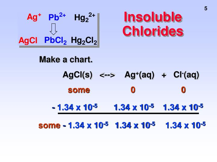 Insoluble