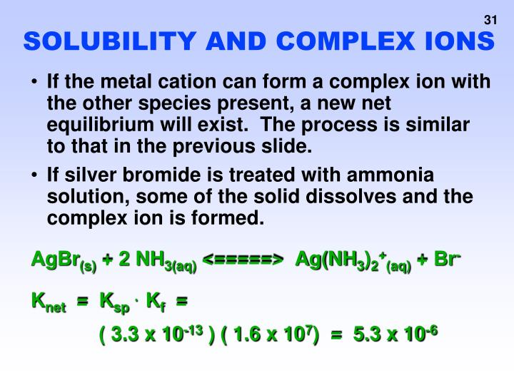SOLUBILITY AND COMPLEX IONS