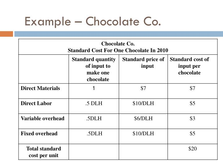 Example – Chocolate Co.