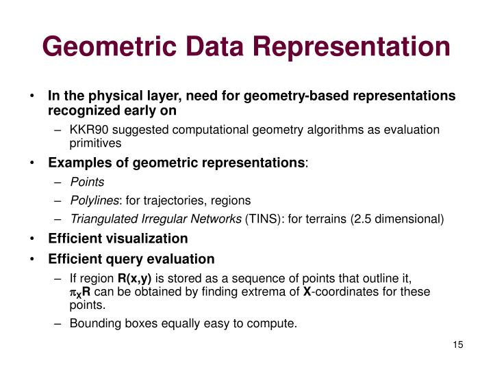 Geometric Data Representation