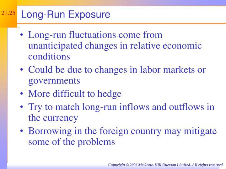 Long-Run Exposure