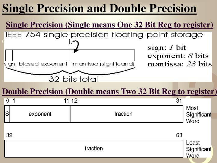 Single Precision and Double Precision