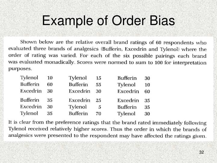 Example of Order Bias